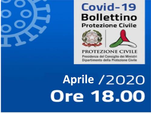 Top List  Bollettini Covid-19 – Aprile