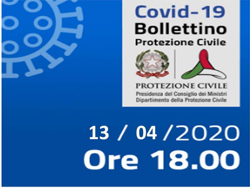 Bollettino Covid-19: i casi in Italia alle ore 18 del 13 aprile