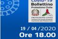 Bollettino Covid-19: i casi in Italia alle ore 18 del 19 aprile