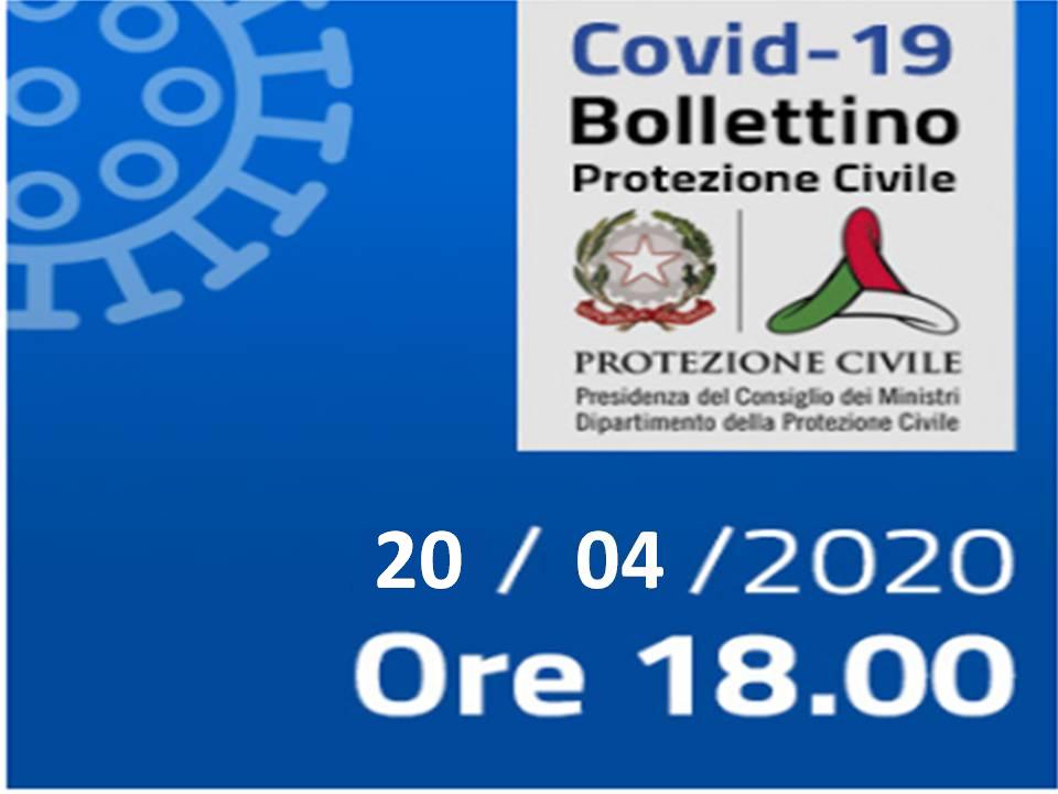 Bollettino Covid-19: i casi in Italia alle ore 18 del 20 aprile
