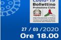 Bollettino Covid-19: i casi in Italia alle ore 18 del 27 marzo