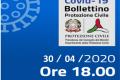 Bollettino Covid-19: i casi in Italia alle ore 18 del 30 aprile