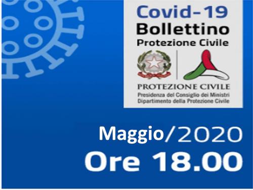 Top List  Bollettini Covid-19 – Maggio