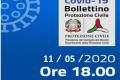 Bollettino Covid-19: i casi in Italia alle ore 18 del 11 maggio