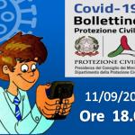 Bollettino Covid-19: i casi in Italia alle ore 18 del 11 settembre