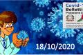 Bollettino Covid-19: i casi in Italia alle ore 18 del 18 ottobre