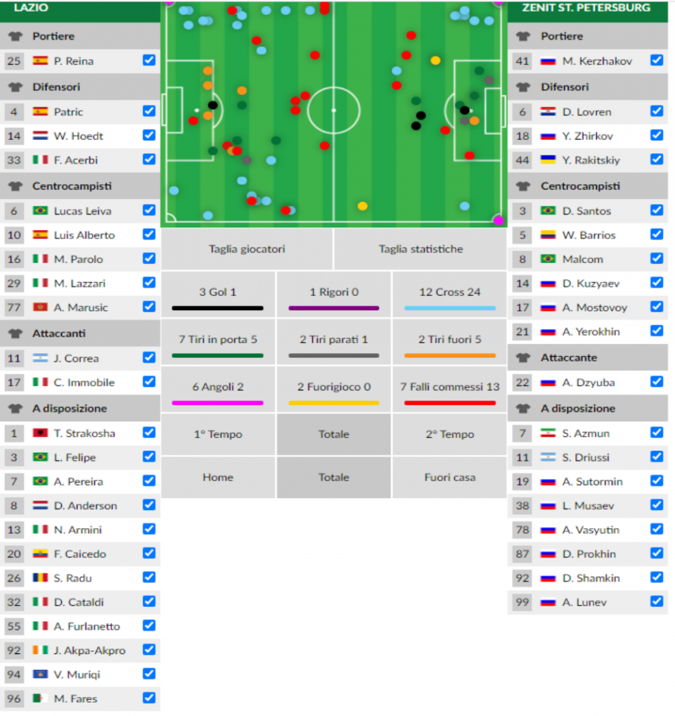 Lazio 26 nov