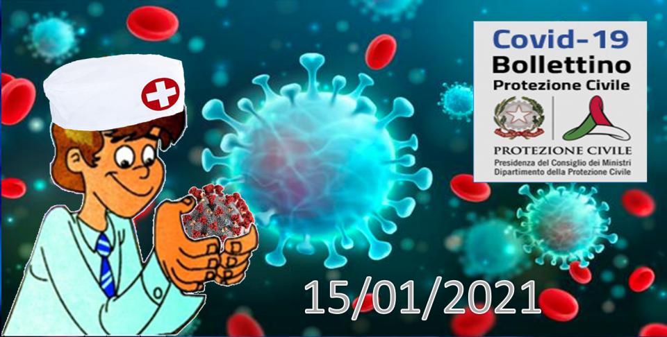 Bollettino Covid-19 i casi in Italia alle ore 18 del 15 gennaio