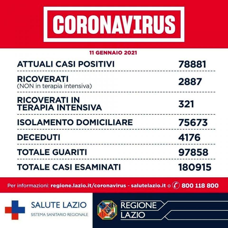Coronavirus Roma_ notizie, dati contagi e aggiornamenti oggi 11 gennaio 2021