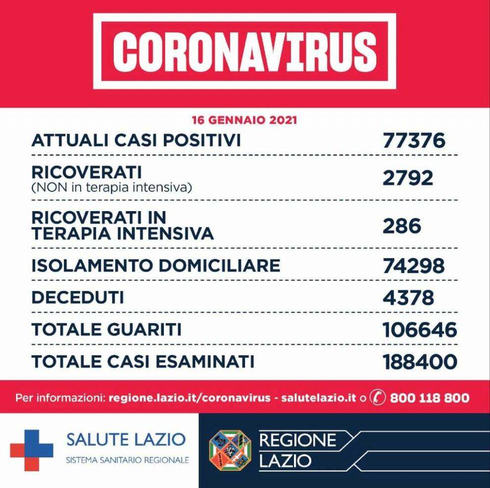 Coronavirus Roma_ notizie, dati contagi e aggiornamenti oggi 16 gennaio 2021