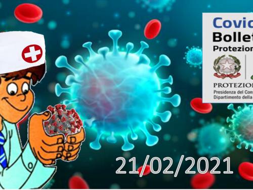 Bollettino Covid-19: i casi in Italia alle ore 18 del 21 febbraio